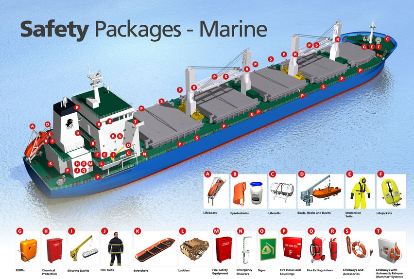 VIKING Marine full ship safety package