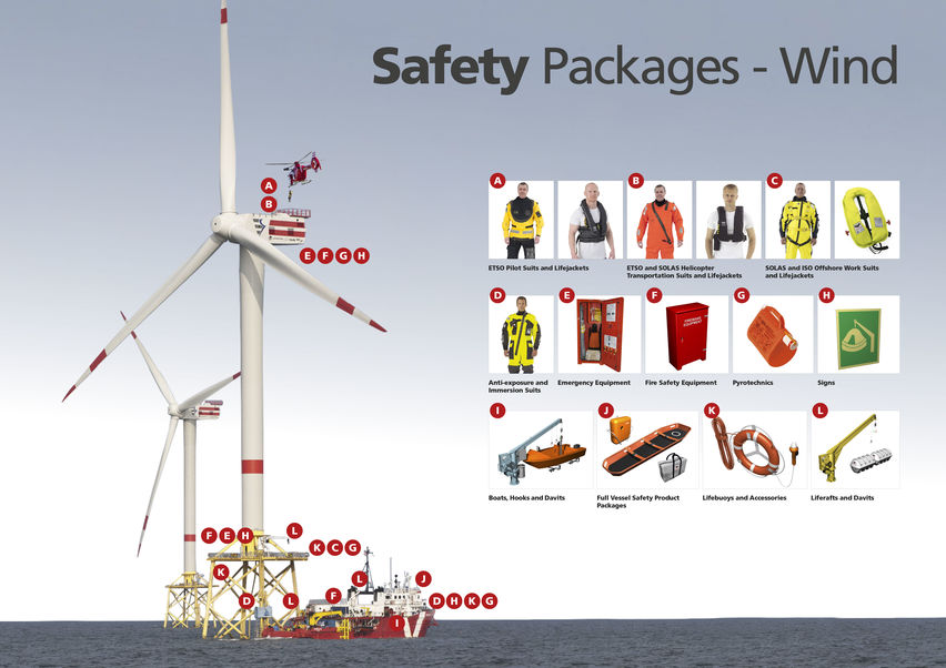 VIKING Wind safety packages