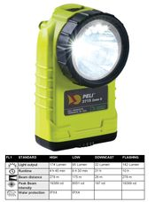 LED torch light, 3715 Zone 0